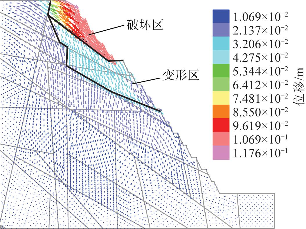 受顺倾结构面控制,边坡顶部岩体产生剪切变形,随岩体变形的不断增加